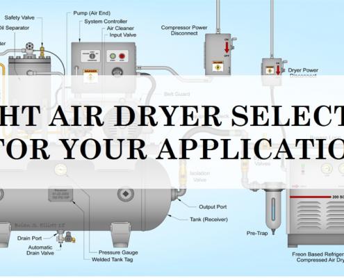 Right Air Compressor Dryer